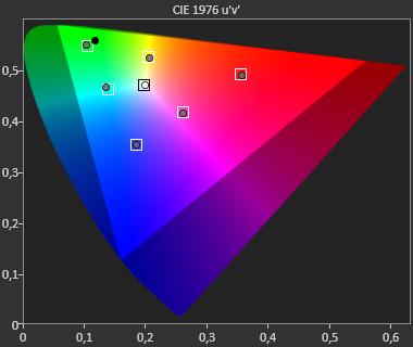 LG 55B7 Color5050 HDR10
