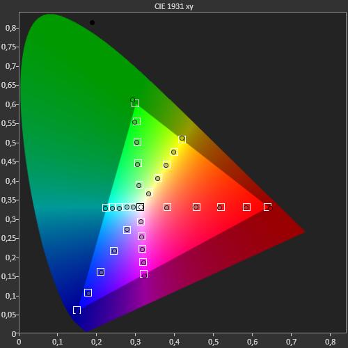 LG 55B7 ColorSweeps BT709
